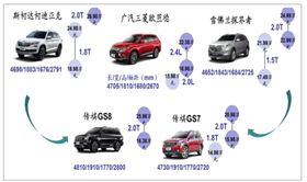 更多汽车品牌维修